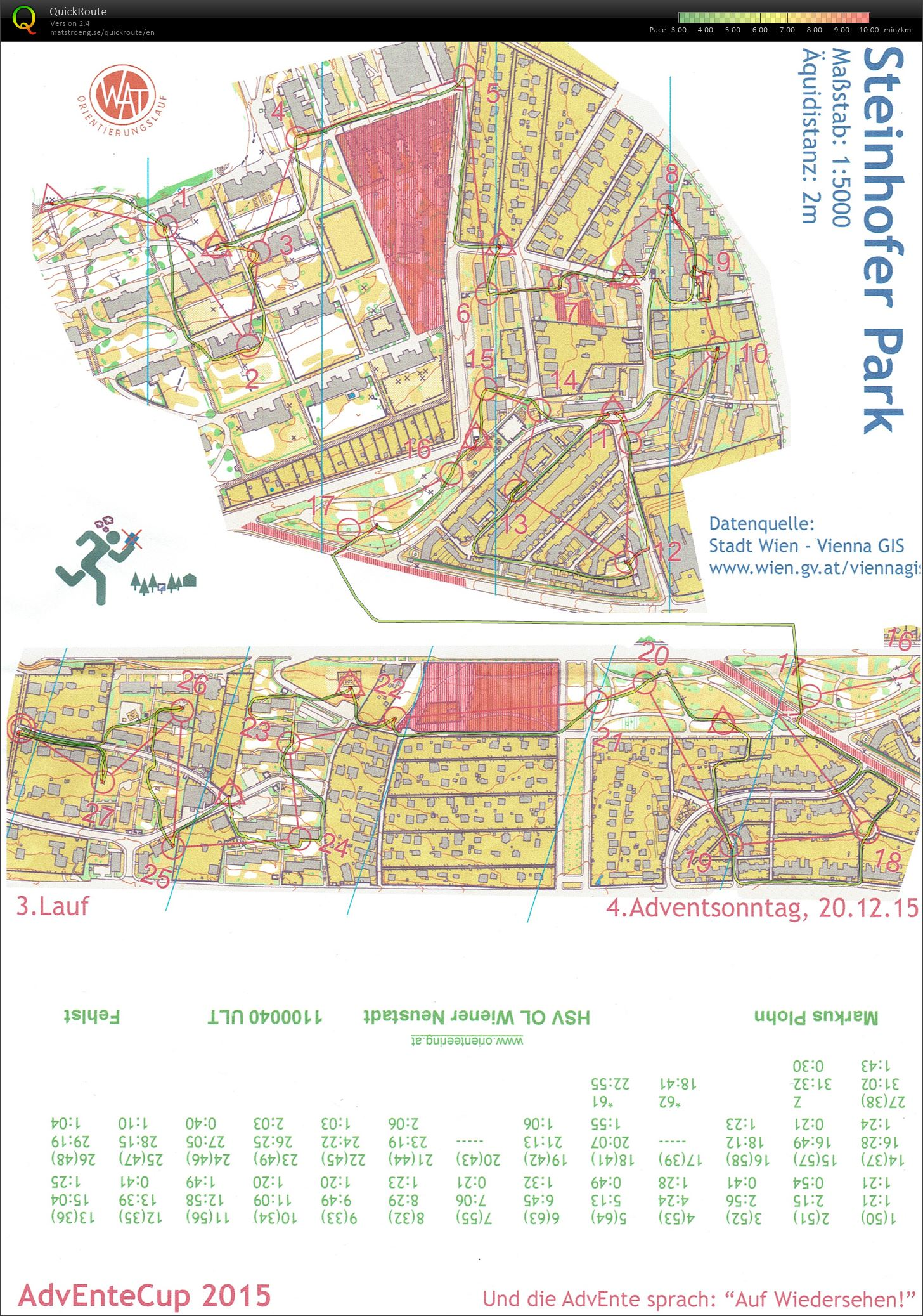 Advent Cup, 3. Lauf (20.12.2015)